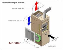 Furnace Air Flow Chart Air Direction Flow In Furnace Furnace Installation