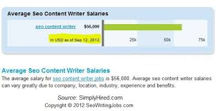 how to start an online writing career p s ready to start earning 50 000 to 75 000 year as an seo content writer