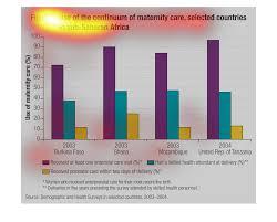 World Maternity Leave Chart Plot_individual_user_maps