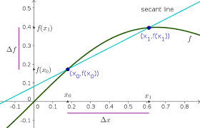 approximating a nar function by a