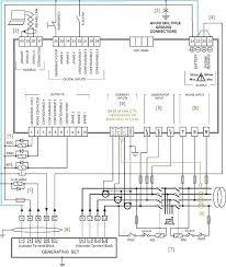 panel to generator wiring diagram amp automatic transfer switch panel to generator wiring diagram how generator panel wiring diagram