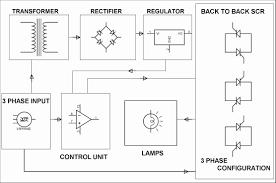 100v 1 phase wiring diagram wiring diagram libraries 3 phase 240v motor wiring diagram siteandsites co240v 1 phase wiring diagram reveolution of