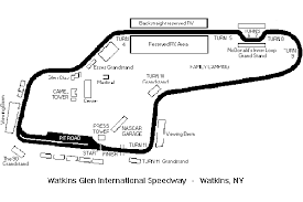 Watkins Glen Race Travel Packages Tickets Watkins Glenn