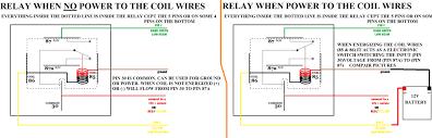 polaris outlaw 90 wiring diagram polaris image polaris predator 50 wiring diagram polaris image on polaris outlaw 90 wiring diagram