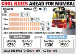 Odisha Bus Fare Chart Rs 5 Minimum Best Bus Fare In A Few Days With Final Mmrta