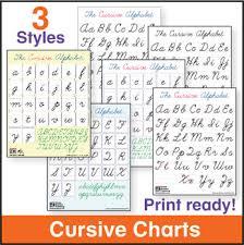 Cursive Alphabet Charts By Donalds English Classroom Tpt
