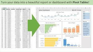Introduction To Pivot Tables Charts And Dashboards In