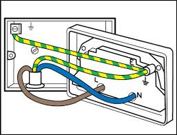 double socket wiring diagram uk double wiring diagrams furthermore twin satellite