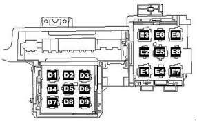volkswagen touareg fuse box diagram acirc fuse diagram volkswagen touareg fuse box diagram 2002 2005