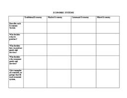 Economic Systems Chart