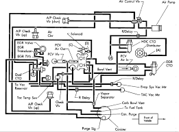 jeep grand wagoneer hood vacuum lines diagram showing
