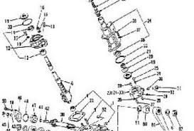 ford 3000 tractor wiring diagram car image wiring diagrams ford 3000 tractor wiring diagram car image wiring diagrams