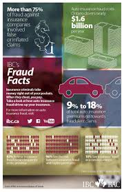 ontario auto insurance fraud infographic the gta is the fraud capital of canada infographic by cnw group insurance bureau of canada