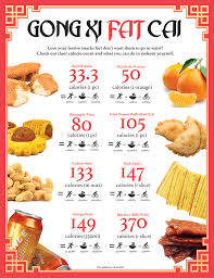 chinese new year goodies calories chart this is the season for snacking but have you ever wondered