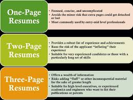 Download Resume Now Review Haadyaooverbayresort Com