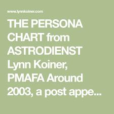 The Persona Chart From Astrodienst Lynn Koiner Pmafa Around