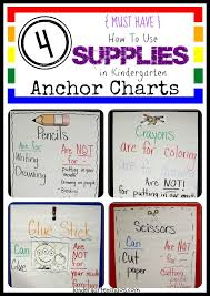 Must Make Kindergarten Anchor Charts Kindergarten Anchor