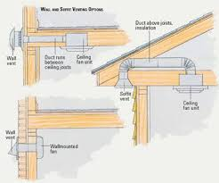 best ideas about bathroom exhaust fan bathroom installing a bath vent fan how to install a fan or heater home residential wiring diy advice