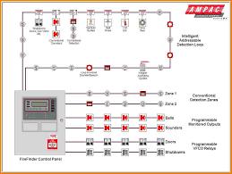 sprinkler system wiring diagram mamma mia lawn sprinkler system wiring diagram addressable fire alarm system wiring diagram control panel 741751231 085 in smoke detector random 2 sprinkler