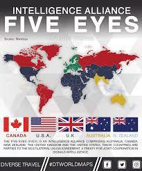 Five Eyes Intelligence Alliance Spies ...