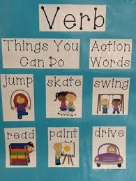 Verb Anchor Chart 4th Grade Verbs Anchor Chart Worksheets Teaching Resources Tpt