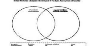 Venn Diagram A U B Venn Diagram A U B Learn Schematic Diagram