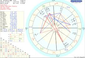 My Astrology Chart Total Astrology Noob Here What Does My Natal Chart Say
