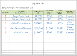 Pay Off Debt Spreadsheet Bill Payoff Plan Magdalene Project Org