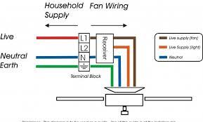 honda gx160 wiring diagram honda wiring diagrams instructions gx160 electric start wiring diagram best hpm wiring diagram fan unique ceiling honda gx160 wiring diagram at justdesktopwallpapers com