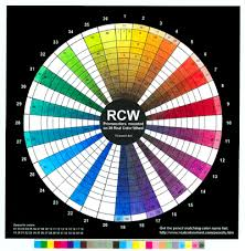 Prismacolor Pencils Color Chart Color Wheel Chart In 2019