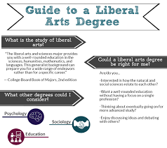 Art Major Careers Liberal Arts And Humanities Articles Blogs