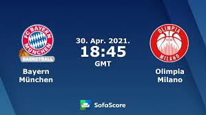 Bayern München Olimpia Milano Live Ticker und Live Stream - SofaScore