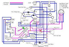 1981 cj5 dash wiring diagram wiring diagrams schematic jeep cj5 dash wiring diagram wiring diagrams best 1984 cj7 wiring diagram 1981 cj5 dash wiring diagram