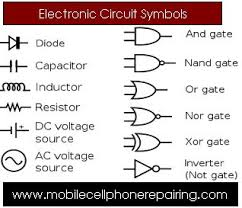 56 best circuit board images on pinterest Dc Wiring Diagram Symbols circuit symbol circuit schematic symbols of electronic components DC Wiring Basics