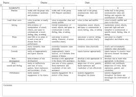 Compare Contrast Essay Rubric Examples Of Creative Writing Genres Grading Rubric For