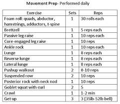Diet Programs For Athletes