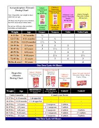 Infant Motrin Dosage Chart 2018 Ibuprofen And Acetaminophen Dosing Chart Carley Tylenol