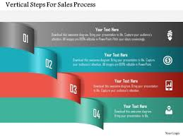 Sales Ppt Template Vertical Steps For Sales Process Powerpoint Template