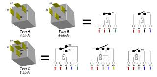 5 pin relay connection diagram 5 image wiring diagram how to wire a 5 pin 12 volt relay wiring diagram and schematic on 5 pin