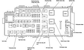 isuzu fuse diagram wiring diagrams favorites isuzu npr fuse diagram wiring diagram info isuzu npr fuse box diagram isuzu fuse diagram