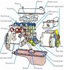 r6 engine diagram yamaha wiring diagrams online yamaha r6 engine diagram yamaha wiring diagrams online