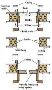 installing prehung exterior door brick. installing prehung exterior door brick