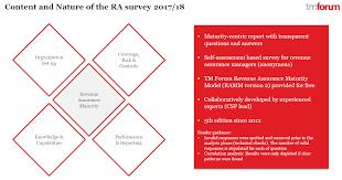 Survey Report Revenue Assurance Survey Report 2017