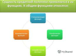 Презентация на тему Реферат на тему Кредитная политика банка  4 Сущность кредитной