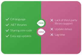 What Is Xamarin Xamarin Vs Native App Development What To Choose In 2018 Ego