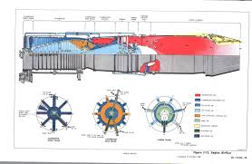 similiar jet engine fuel control diagram keywords core competence j 79 kelly johnson and paf planet earth
