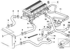 mazda b2200 radiator diagram quick start guide of wiring diagram • e36 coolant diagram wiring diagram schematic rh 2 4 systembeimroulette de mazda b2200 lowrider mazda