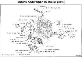 mechatronics petrol engine nissan nissan sd22 sd23 sd25 sd33 engine repair