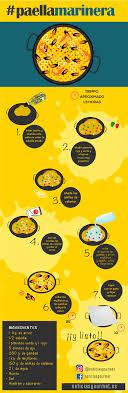 Image Result For Paella Infografia Comida Pinterest Paella