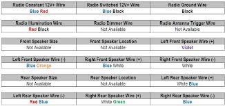2009 f150 radio wiring diagram ford f 150 radio wiring diagram 2011 ford f150 stereo wiring harness diagram at 2013 Ford F150 Radio Wiring Harness